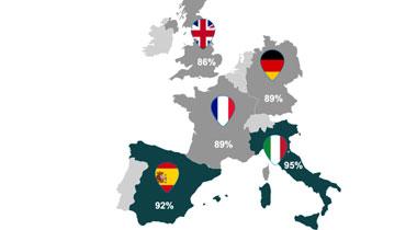 Los españoles, entre los europeos más optimistas sobre las actividades espaciales