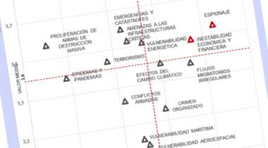España puede sacar pecho en materia de ciberseguridad